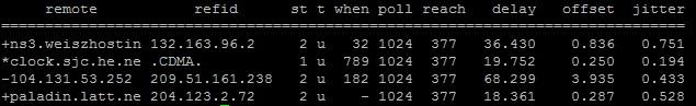 NTP daemon linux setup